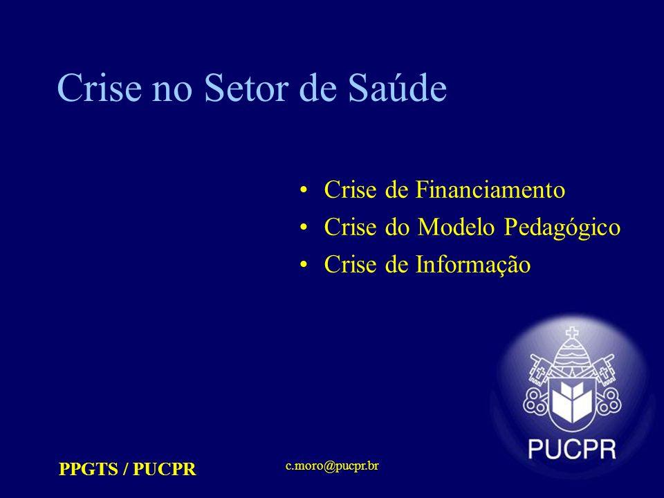 Crise no Setor de Saúde Crise de Financiamento