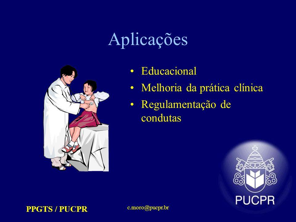 Aplicações Educacional Melhoria da prática clínica
