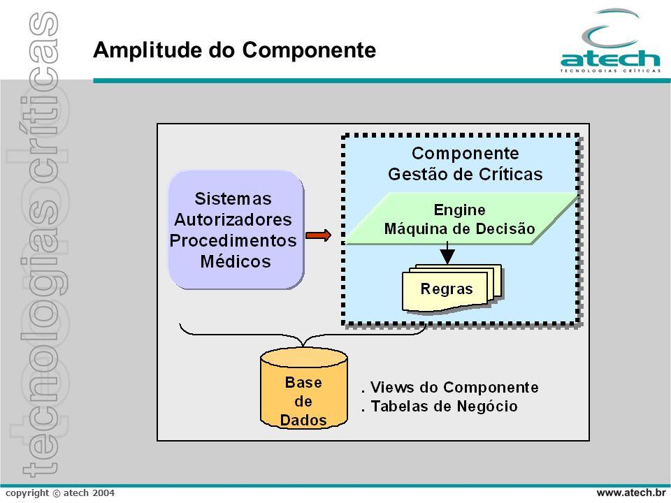 Amplitude do Componente