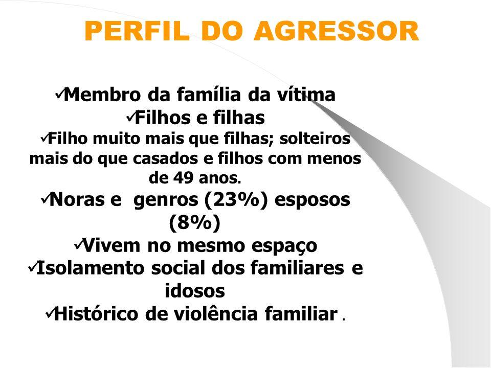 PERFIL DO AGRESSOR Membro da família da vítima Filhos e filhas