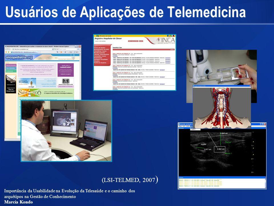 Usuários de Aplicações de Telemedicina