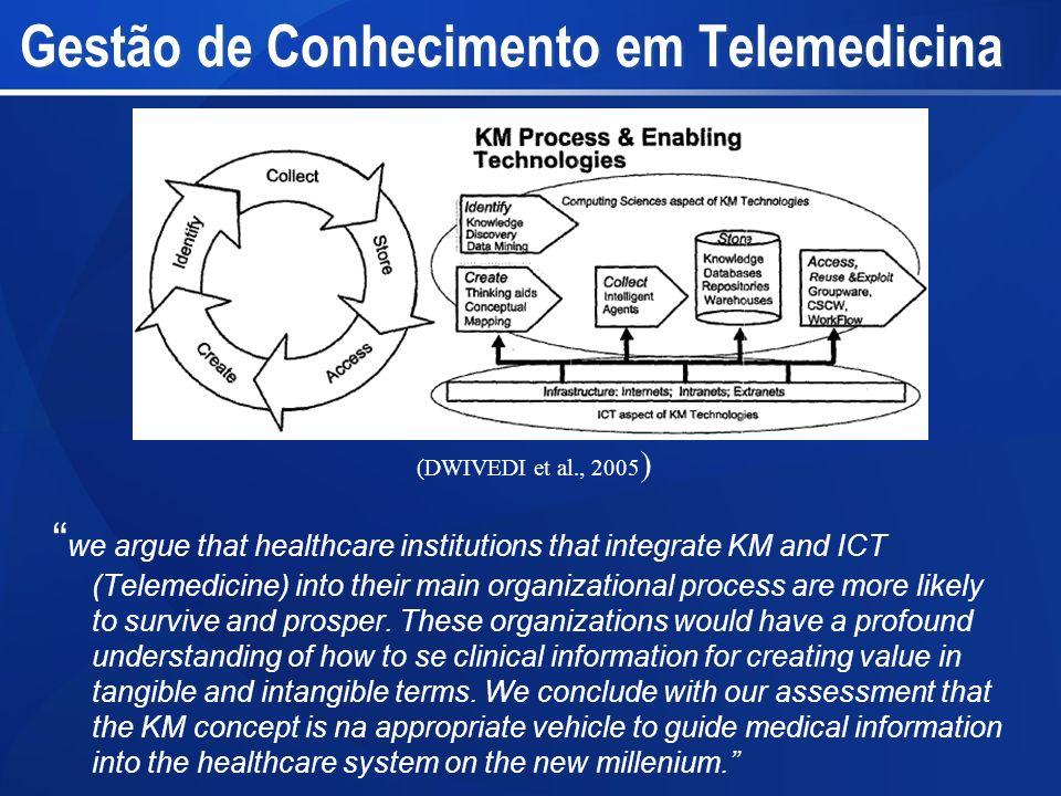 Gestão de Conhecimento em Telemedicina