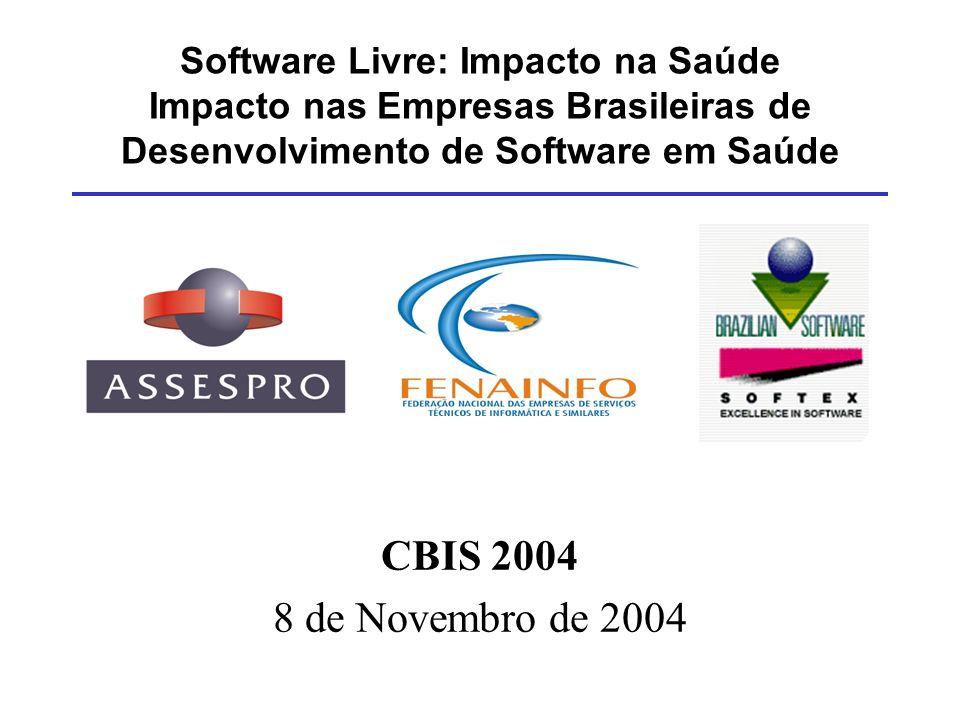 Software Livre: Impacto na Saúde Impacto nas Empresas Brasileiras de Desenvolvimento de Software em Saúde