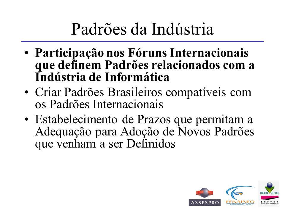 Padrões da Indústria Participação nos Fóruns Internacionais que definem Padrões relacionados com a Indústria de Informática.