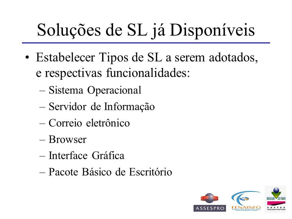 Soluções de SL já Disponíveis