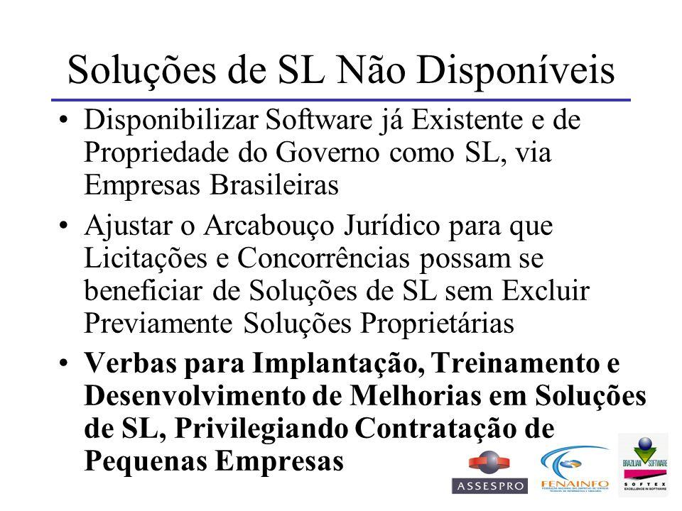 Soluções de SL Não Disponíveis