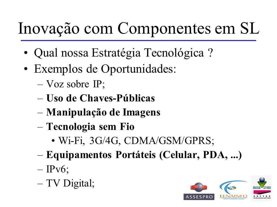 Inovação com Componentes em SL