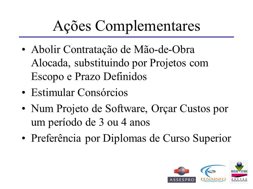 Ações Complementares Abolir Contratação de Mão-de-Obra Alocada, substituindo por Projetos com Escopo e Prazo Definidos.