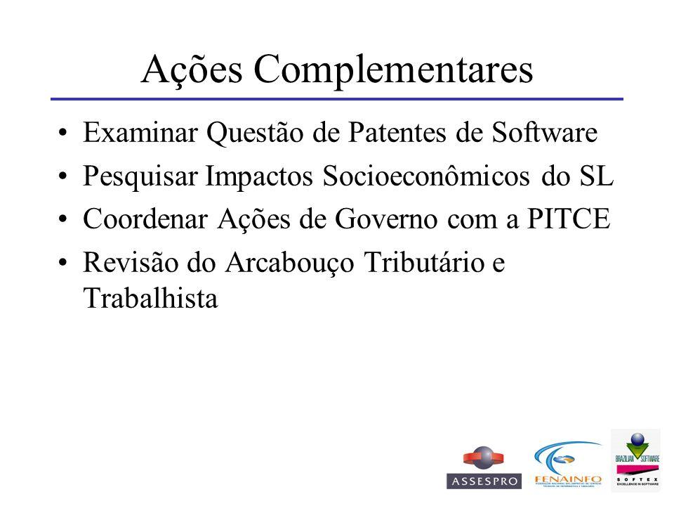 Ações Complementares Examinar Questão de Patentes de Software