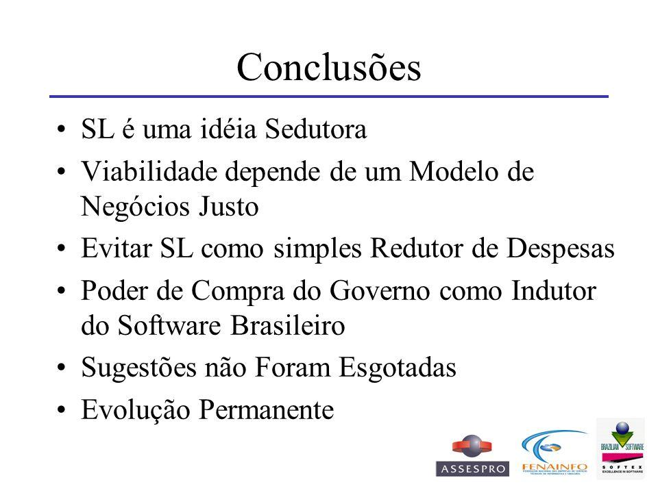 Conclusões SL é uma idéia Sedutora