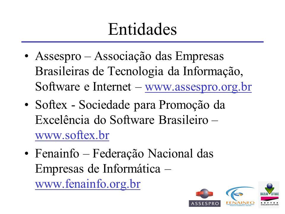 Entidades Assespro – Associação das Empresas Brasileiras de Tecnologia da Informação, Software e Internet – www.assespro.org.br.