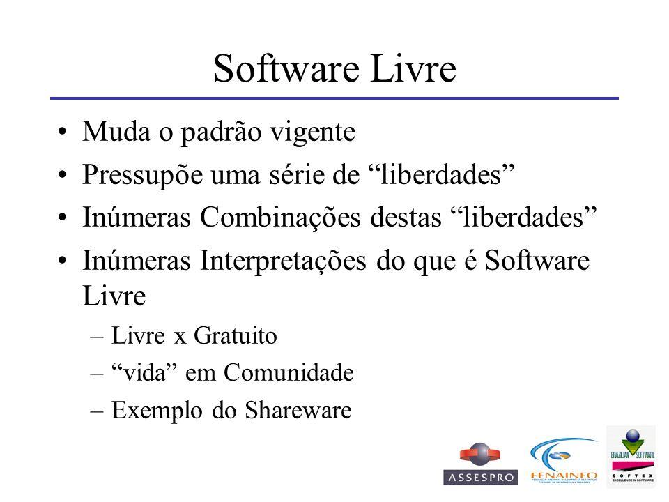 Software Livre Muda o padrão vigente