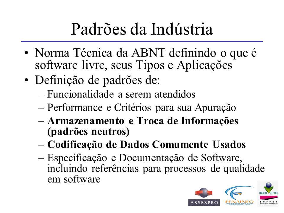 Padrões da Indústria Norma Técnica da ABNT definindo o que é software livre, seus Tipos e Aplicações.