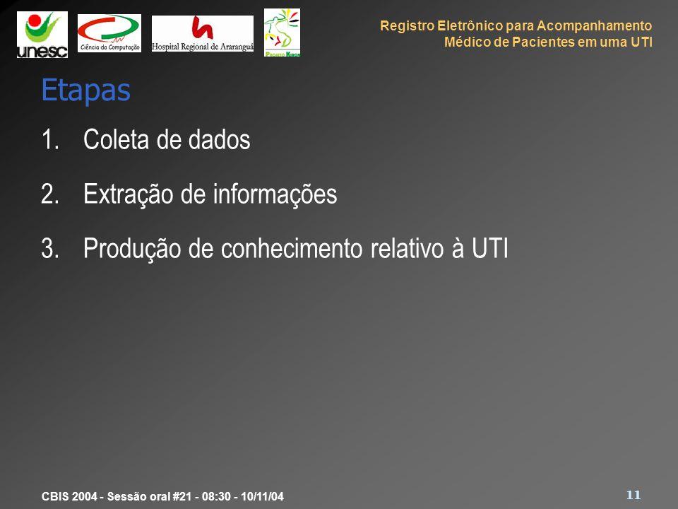 Etapas Coleta de dados Extração de informações