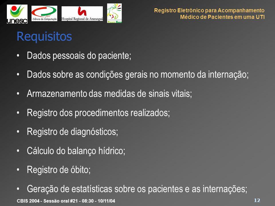 Requisitos Dados pessoais do paciente;