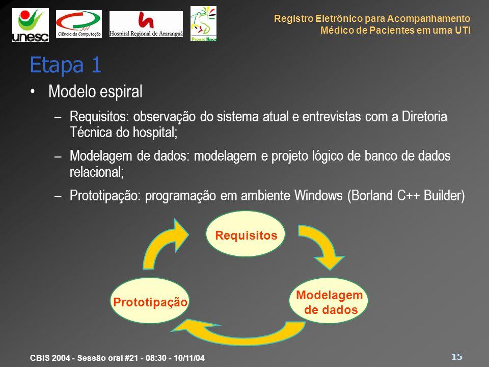 Etapa 1 Modelo espiral. Requisitos: observação do sistema atual e entrevistas com a Diretoria Técnica do hospital;