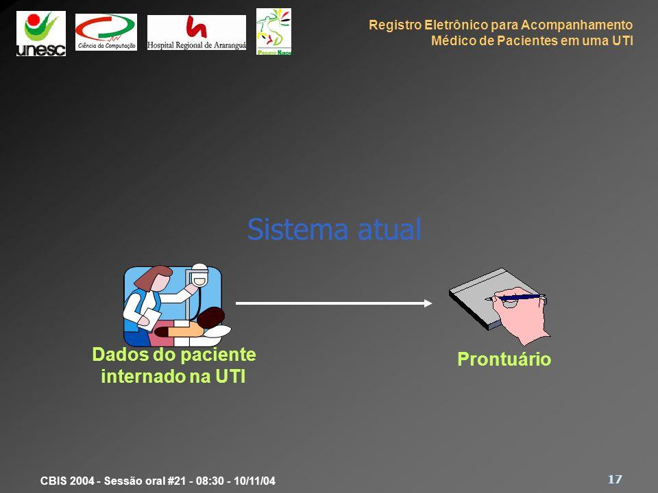 Sistema atual Dados do paciente Prontuário internado na UTI