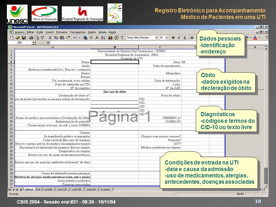 Condições de entrada na UTI data e causa da admissão