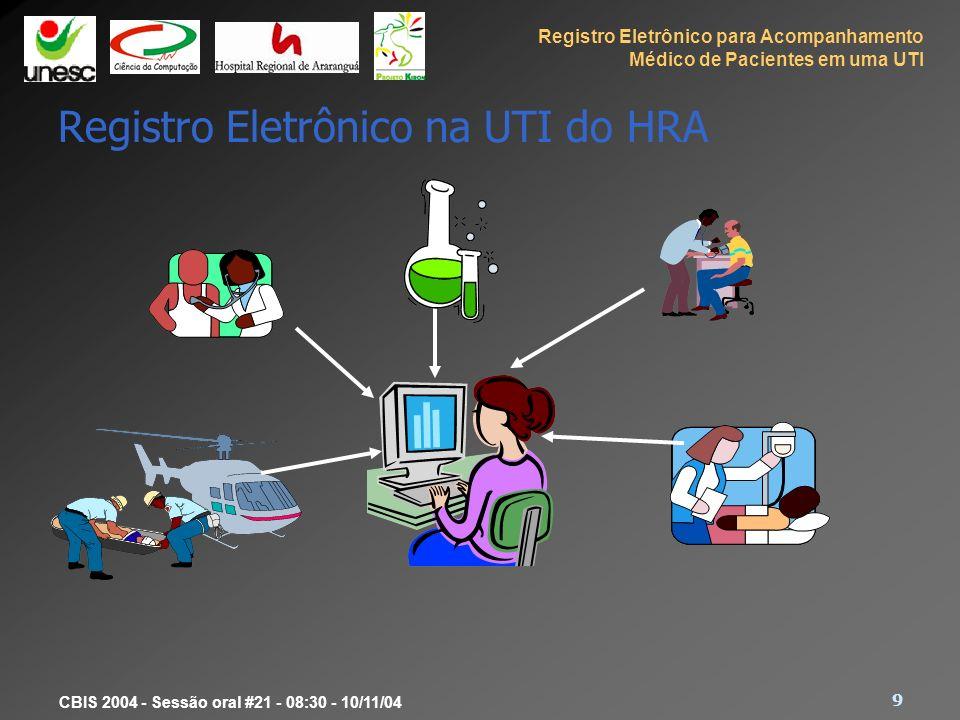 Registro Eletrônico na UTI do HRA