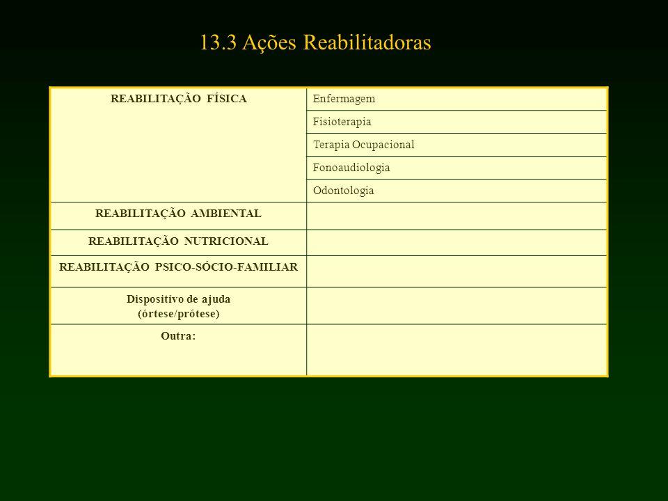 13.3 Ações Reabilitadoras REABILITAÇÃO FÍSICA Enfermagem Fisioterapia