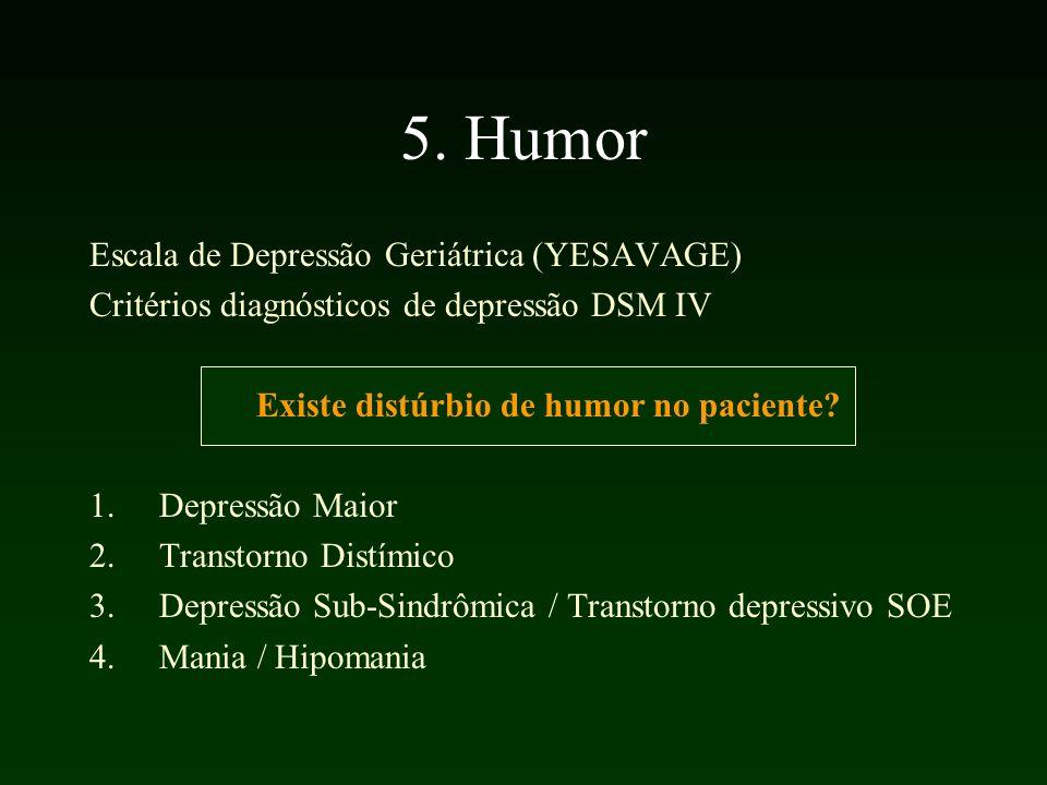 Existe distúrbio de humor no paciente