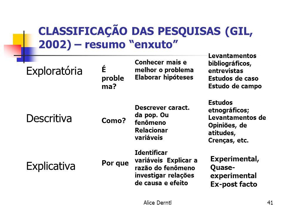 CLASSIFICAÇÃO DAS PESQUISAS (GIL, 2002) – resumo enxuto