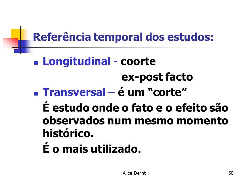 Referência temporal dos estudos: