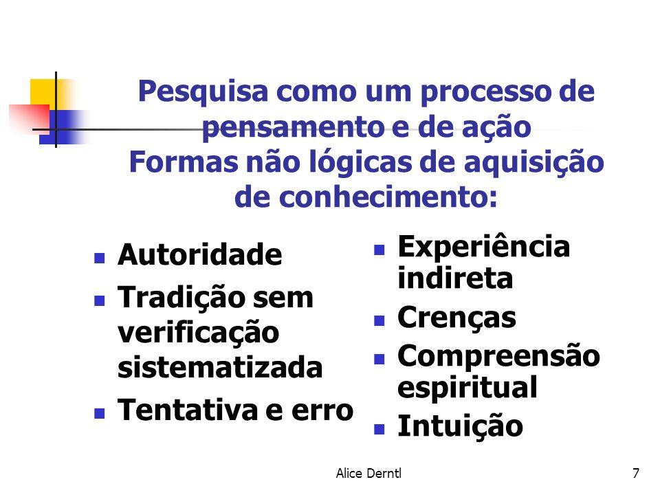 Compreensão espiritual Intuição Autoridade