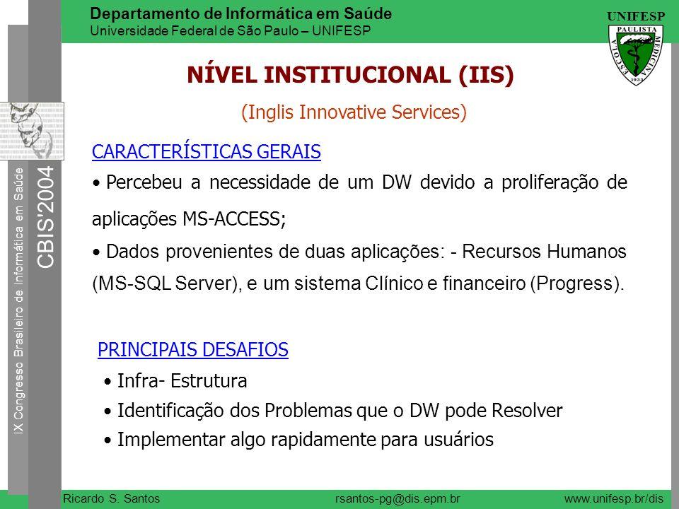 NÍVEL INSTITUCIONAL (IIS)