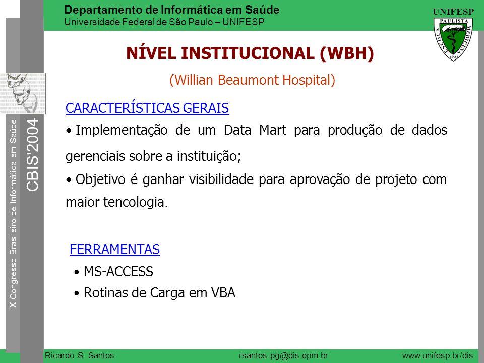 NÍVEL INSTITUCIONAL (WBH)