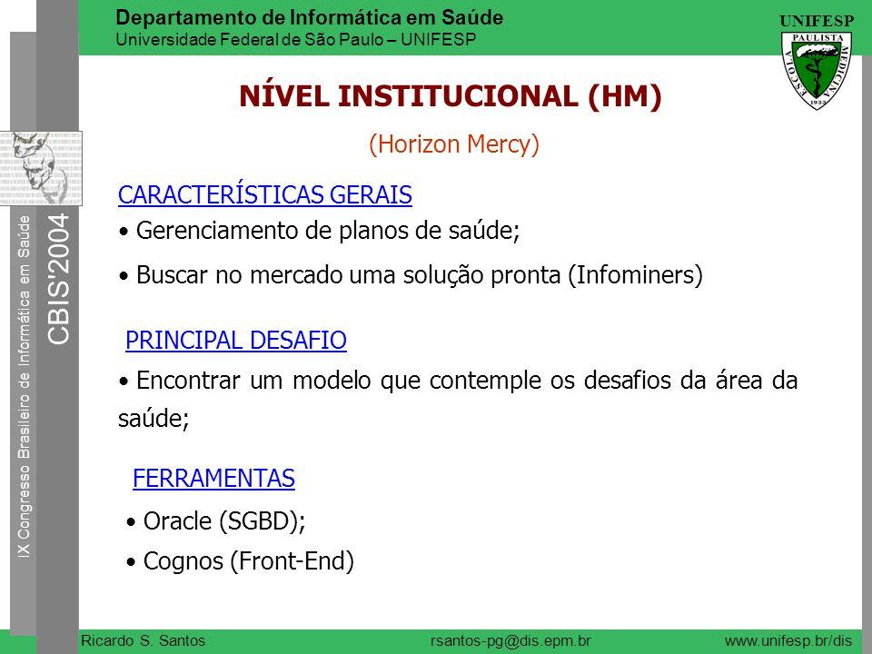 NÍVEL INSTITUCIONAL (HM)