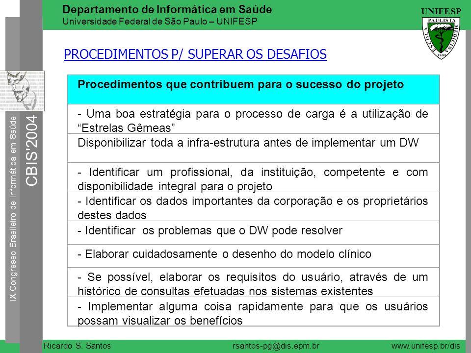 PROCEDIMENTOS P/ SUPERAR OS DESAFIOS