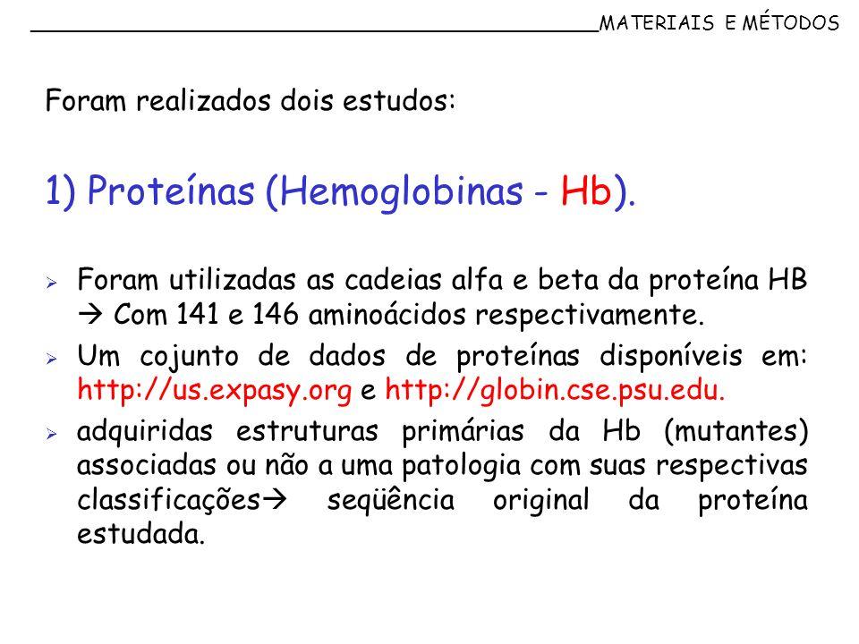 1) Proteínas (Hemoglobinas - Hb).