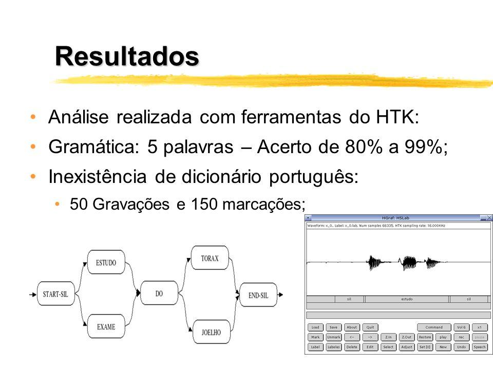 Resultados Análise realizada com ferramentas do HTK: