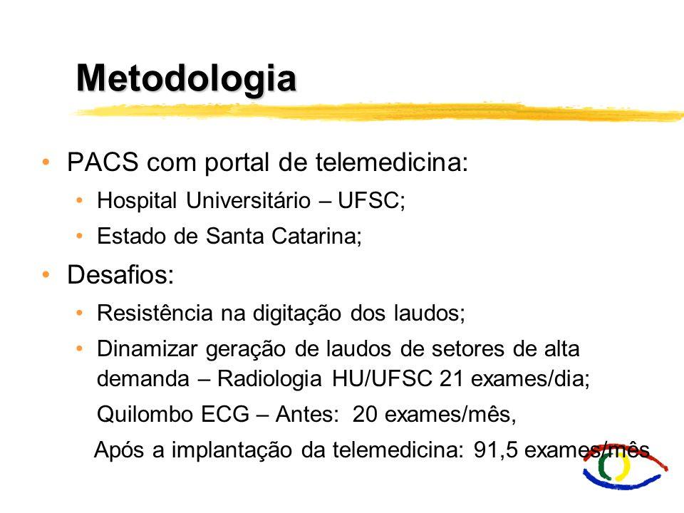 Metodologia PACS com portal de telemedicina: Desafios: