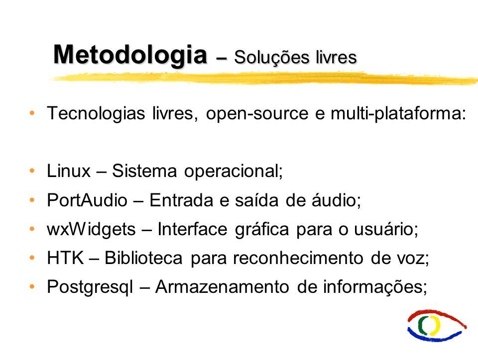 Metodologia – Soluções livres
