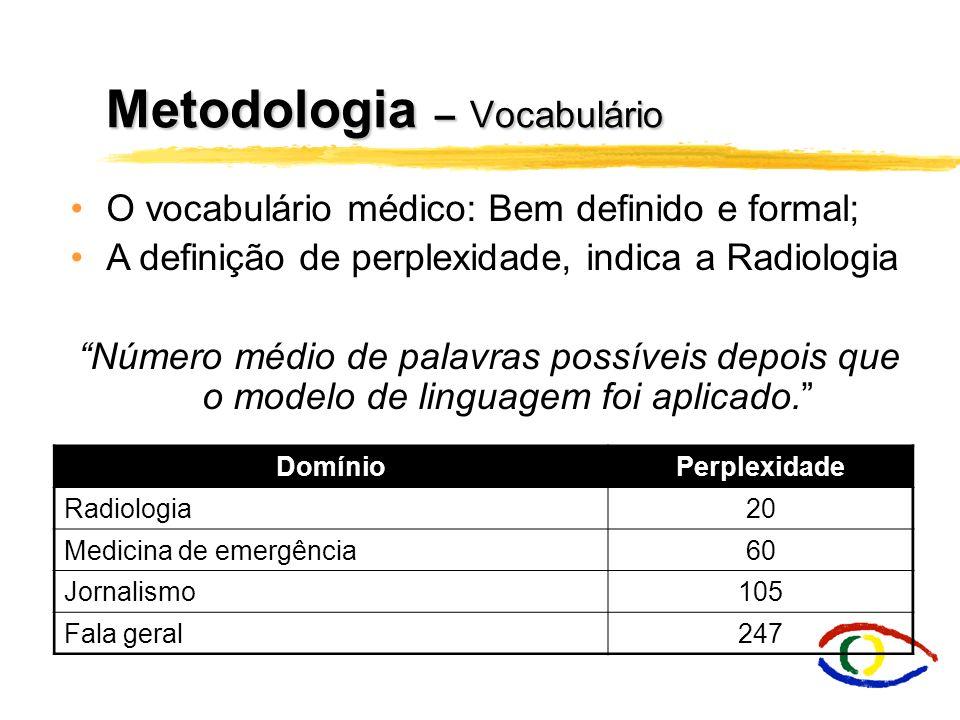 Metodologia – Vocabulário