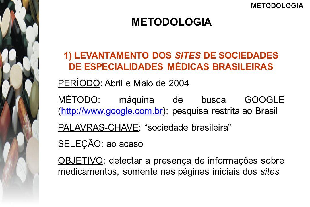 METODOLOGIA METODOLOGIA. 1) LEVANTAMENTO DOS SITES DE SOCIEDADES DE ESPECIALIDADES MÉDICAS BRASILEIRAS.
