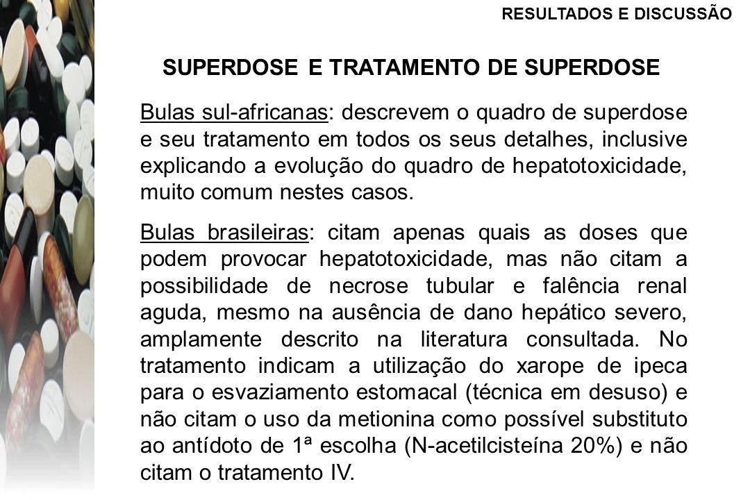 SUPERDOSE E TRATAMENTO DE SUPERDOSE