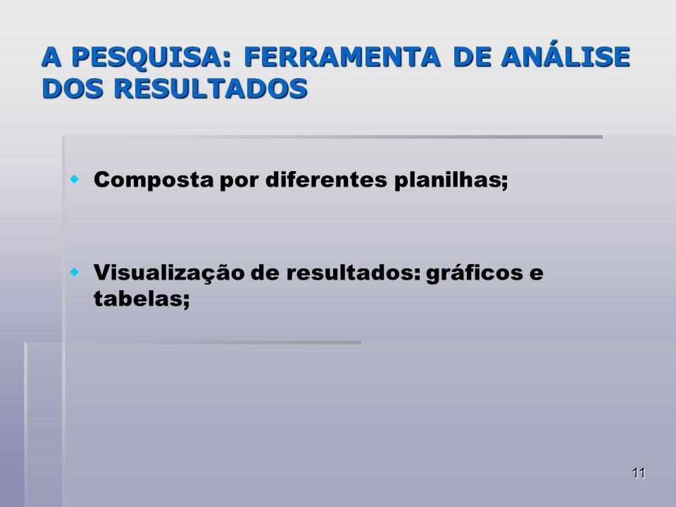 A PESQUISA: FERRAMENTA DE ANÁLISE DOS RESULTADOS