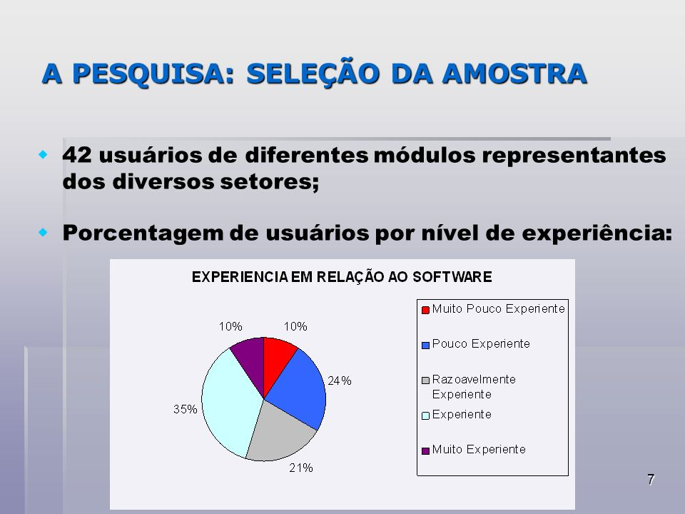 A PESQUISA: SELEÇÃO DA AMOSTRA
