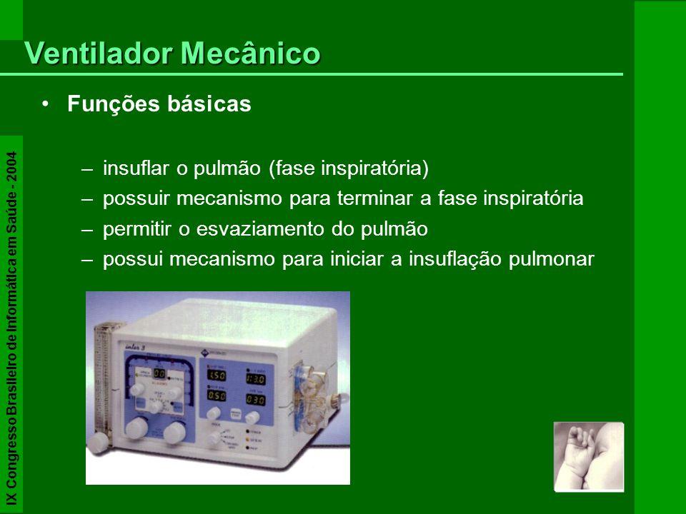 Ventilador Mecânico Funções básicas