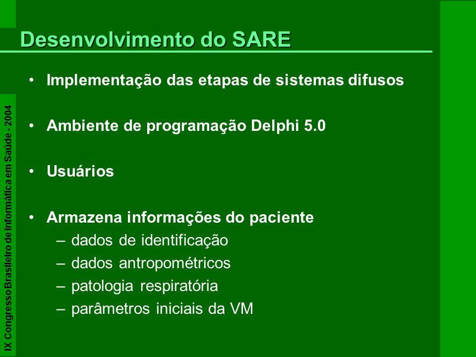 Desenvolvimento do SARE