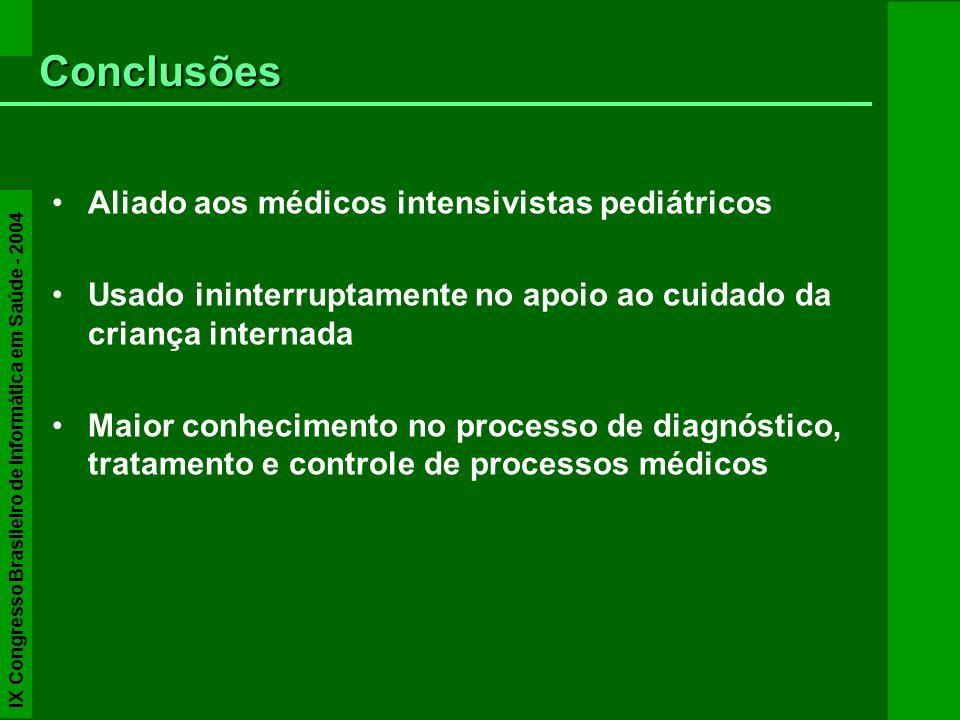 Conclusões Aliado aos médicos intensivistas pediátricos