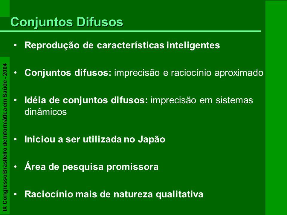 Conjuntos Difusos Reprodução de características inteligentes