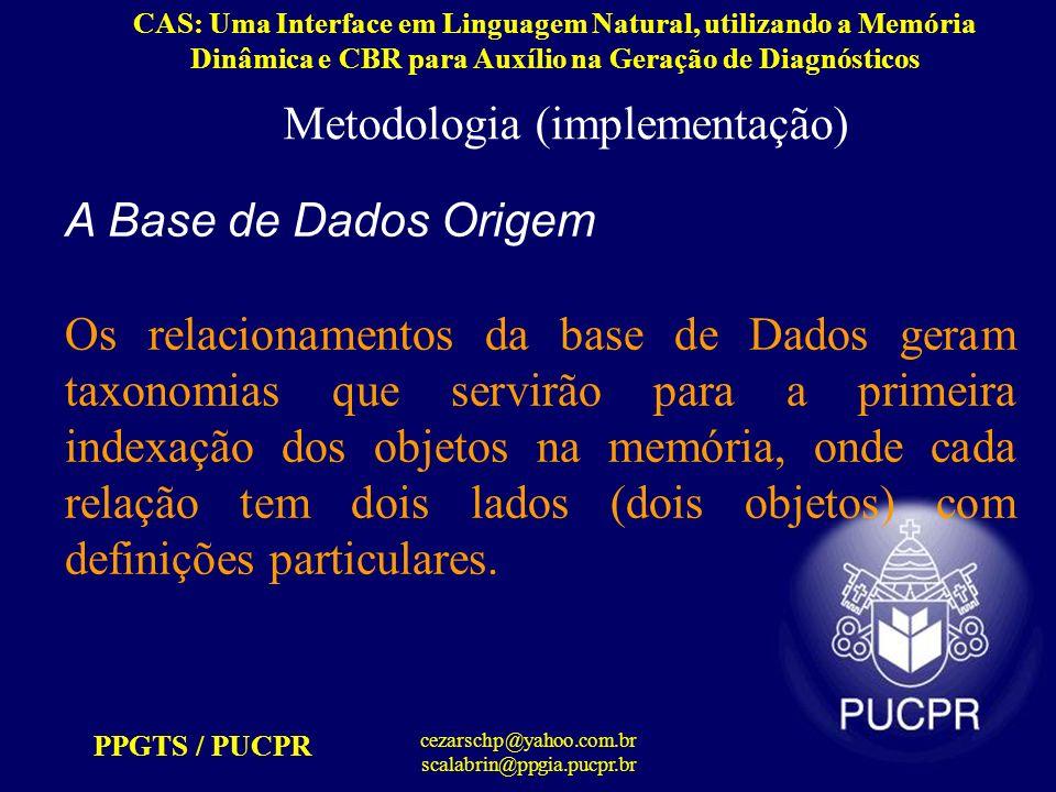 Metodologia (implementação)