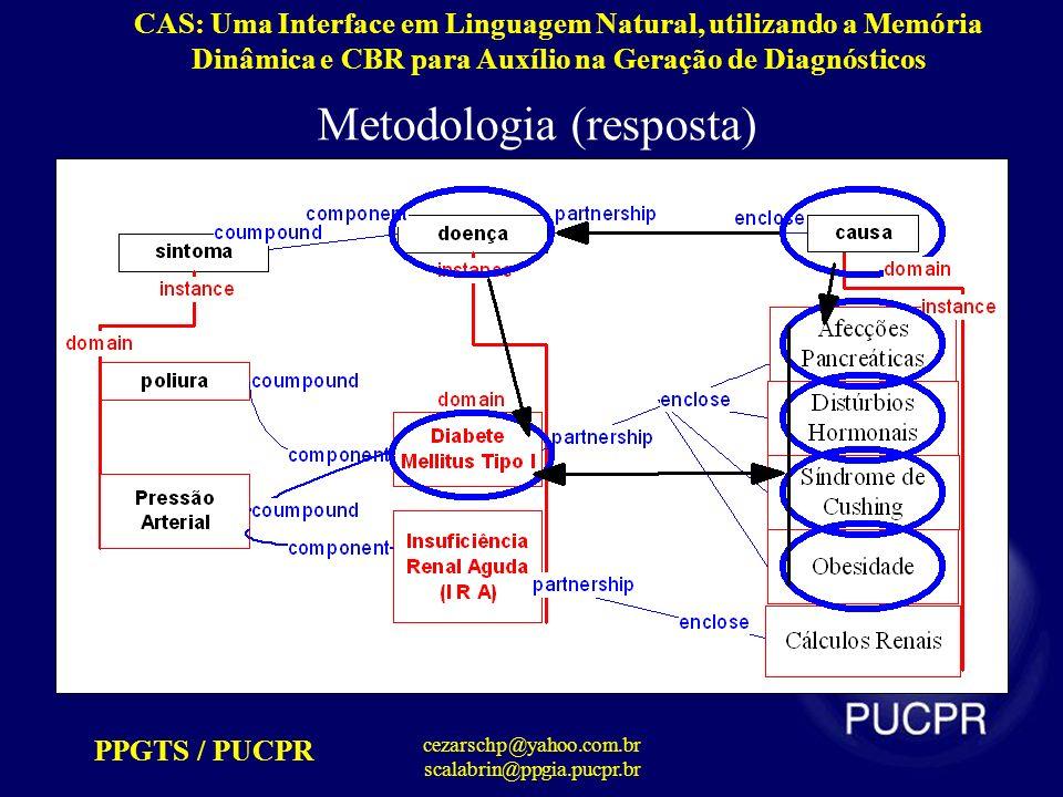 Metodologia (resposta)