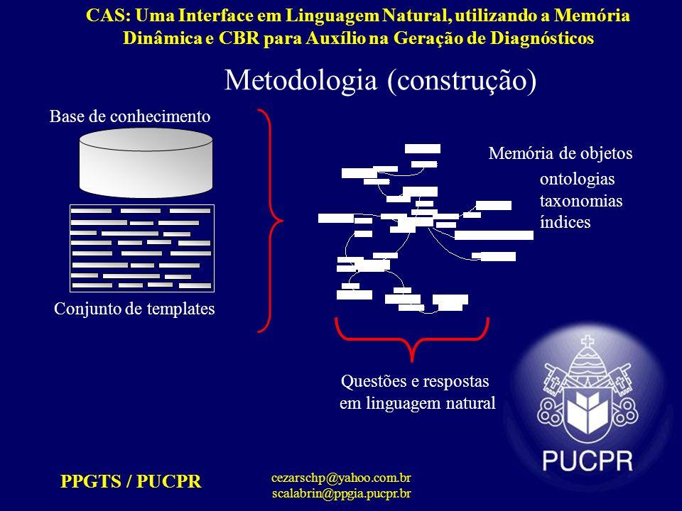 Metodologia (construção)