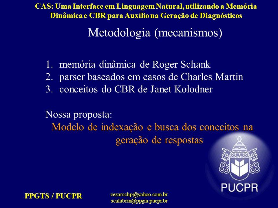 Metodologia (mecanismos)