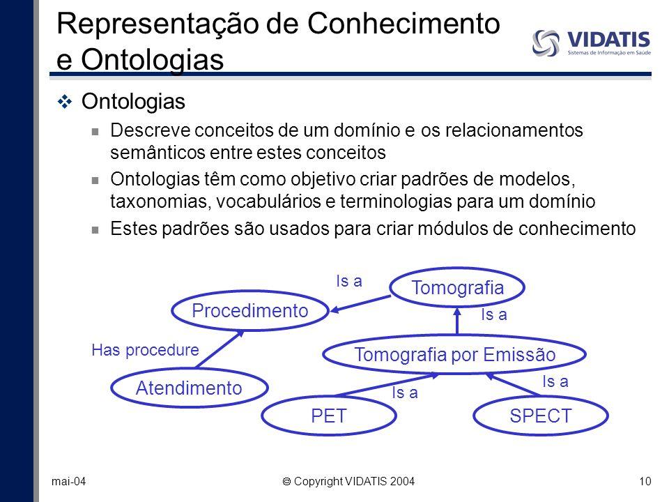 Representação de Conhecimento e Ontologias